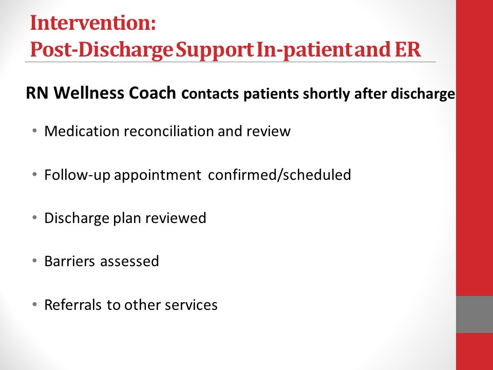 Intervention: Post-Discharge Support In-patient and ER RN Wellness Coach c ontacts patients shortly after discharge Medication reconciliation and revi