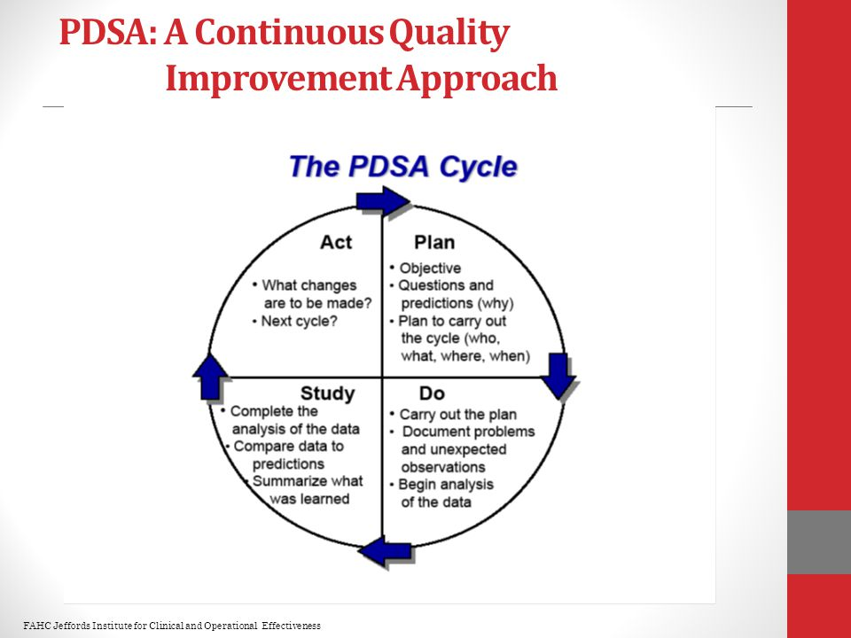 PDSA: A Continuous Quality Improvement Approach FAHC Jeffords Institute for Clinical and Operational Effectiveness