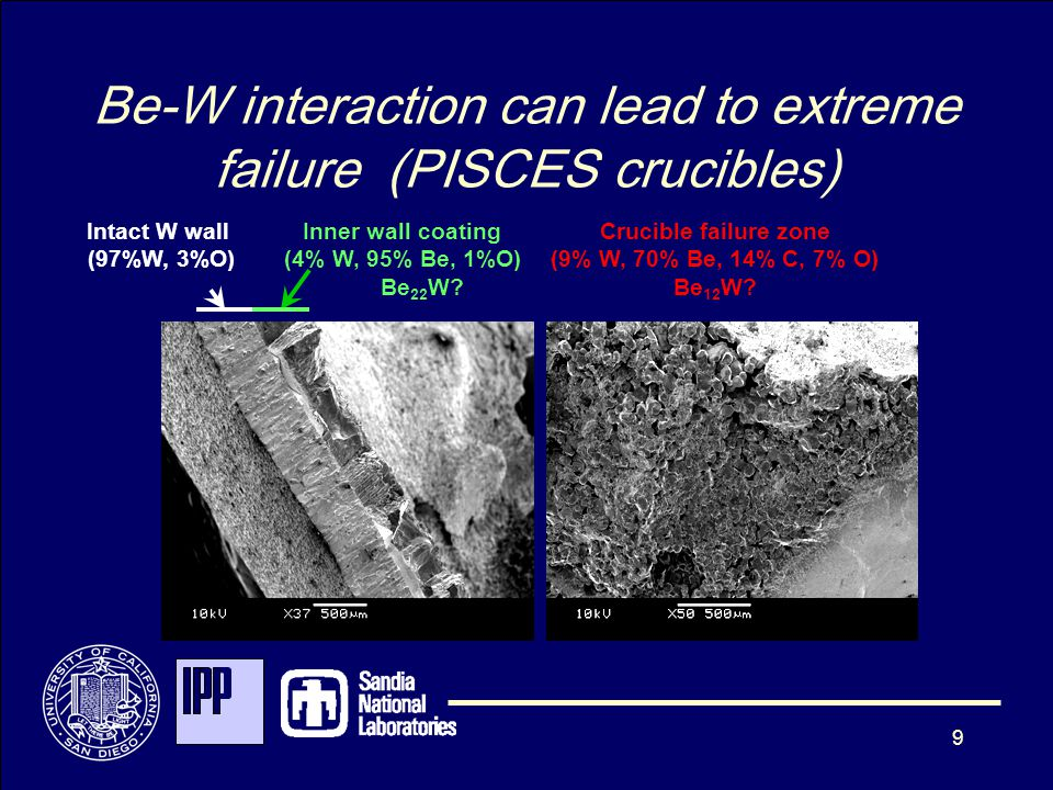 9 Be-W interaction can lead to extreme failure (PISCES crucibles) Intact W wall (97%W, 3%O) Inner wall coating (4% W, 95% Be, 1%O) Be 22 W.