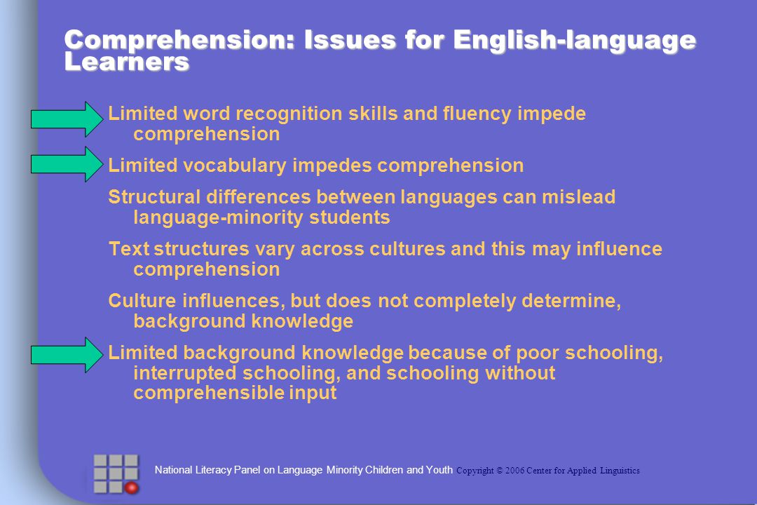 National Literacy Panel on Language Minority Children and Youth Copyright © 2006 Center for Applied Linguistics Comprehension: Issues for English-language Learners Limited word recognition skills and fluency impede comprehension Limited vocabulary impedes comprehension Structural differences between languages can mislead language-minority students Text structures vary across cultures and this may influence comprehension Culture influences, but does not completely determine, background knowledge Limited background knowledge because of poor schooling, interrupted schooling, and schooling without comprehensible input