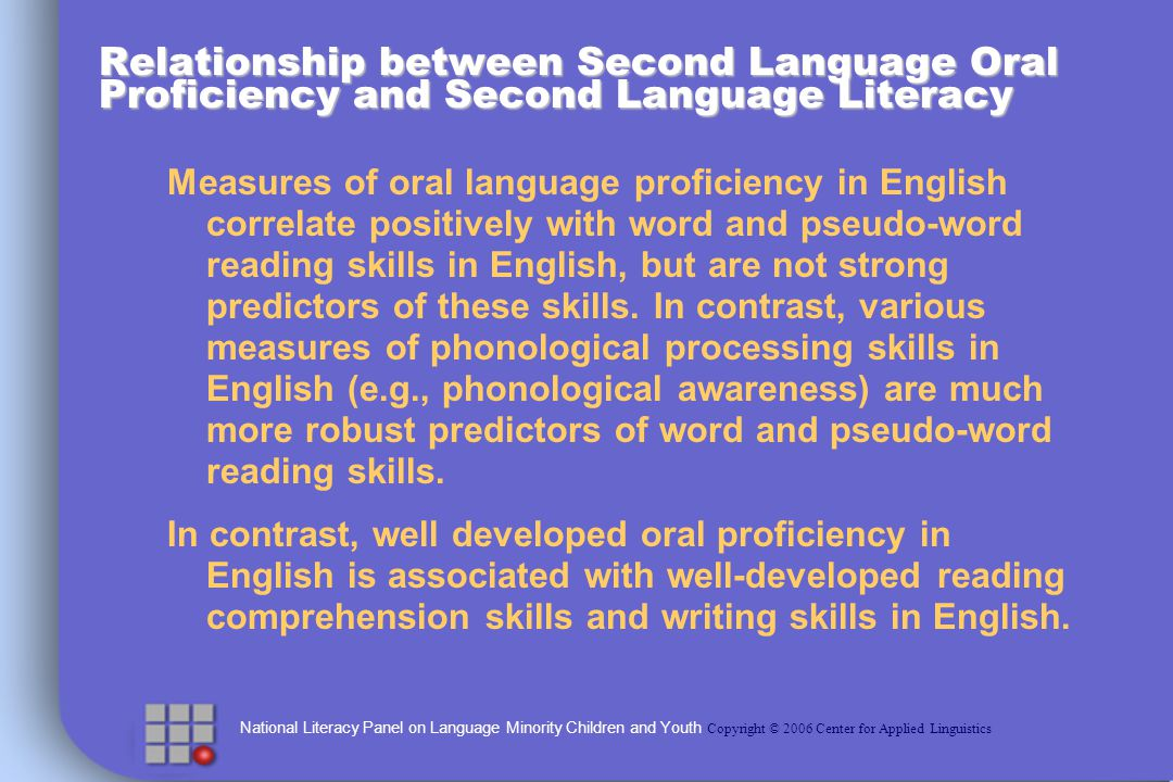 National Literacy Panel on Language Minority Children and Youth Copyright © 2006 Center for Applied Linguistics Writing: Issues for English-language Learners Writing is related to oral language proficiency; limited English proficiency will be mirrored in students writing.