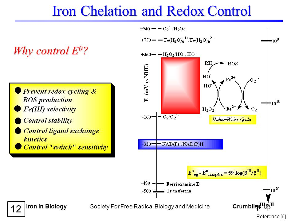 Iron in Biology Society For Free Radical Biology and Medicine Crumbliss 12 Iron Chelation and Redox Control Why control E 0 .
