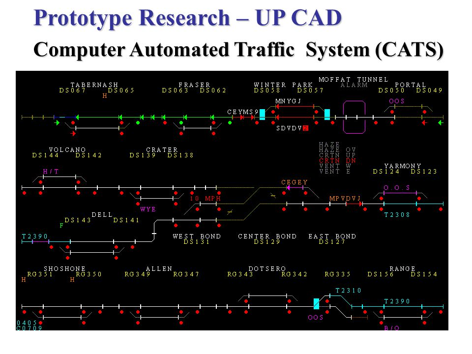 Prototype Research – UP CAD Computer Automated Traffic System (CATS)