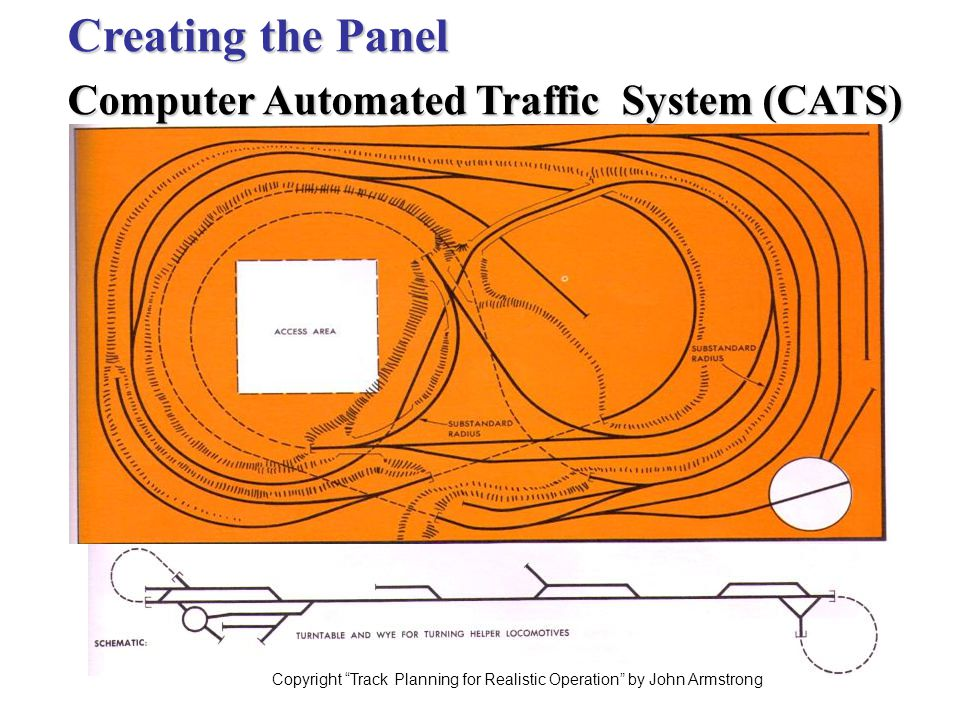 Copyright Track Planning for Realistic Operation by John Armstrong Creating the Panel Computer Automated Traffic System (CATS)
