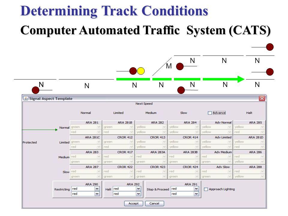 Determining Track Conditions Computer Automated Traffic System (CATS) N N N N NNN NNN M N