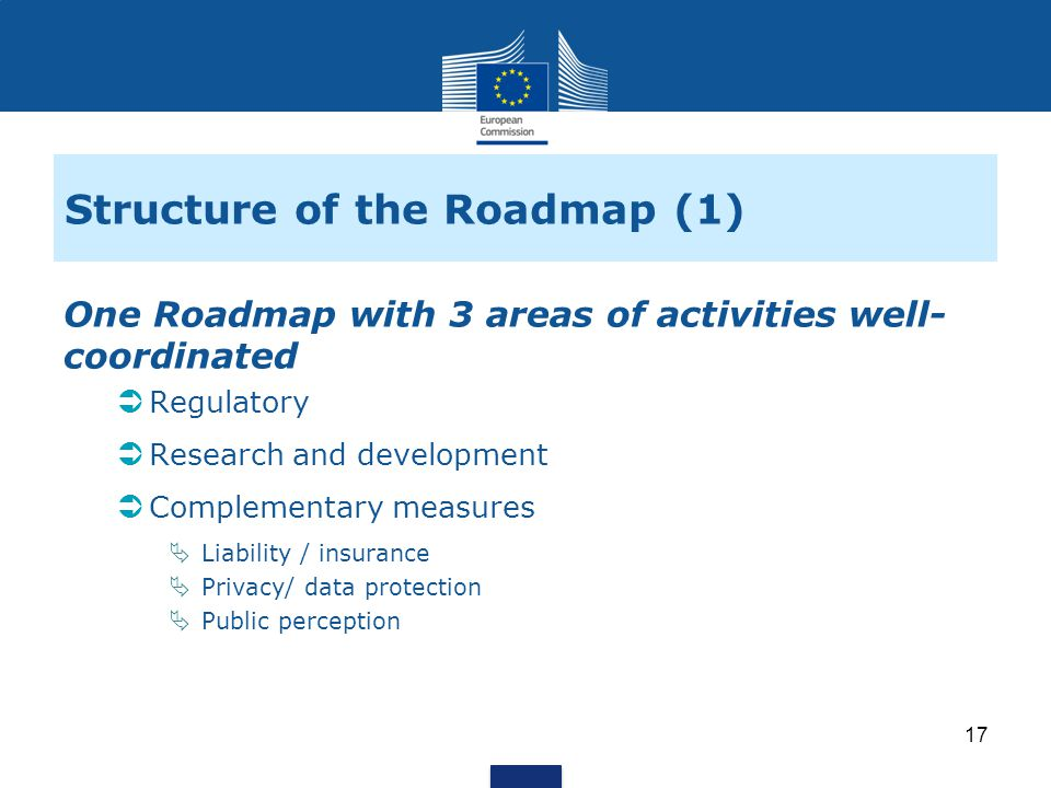 Structure of the Roadmap (1) One Roadmap with 3 areas of activities well- coordinated Regulatory Research and development Complementary measures Liability / insurance Privacy/ data protection Public perception 17