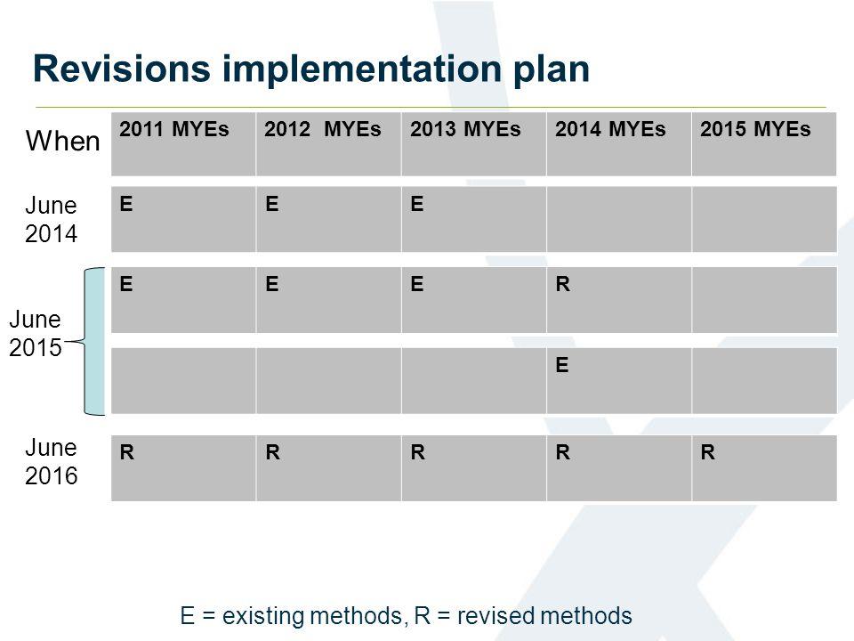 Revisions implementation plan 2011 MYEs2012 MYEs2013 MYEs2014 MYEs2015 MYEs E EEER EEE E = existing methods, R = revised methods RRRRR June 2014 June