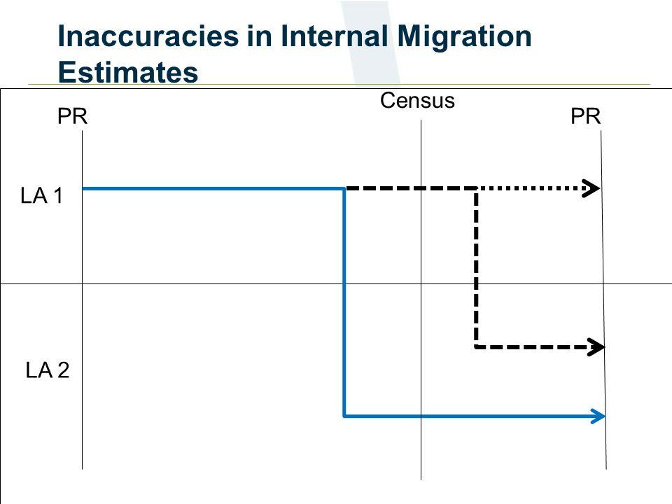 PR LA 1 LA 2 Census