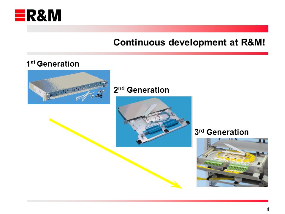4 Continuous development at R&M! 2 nd Generation 1 st Generation 3 rd Generation