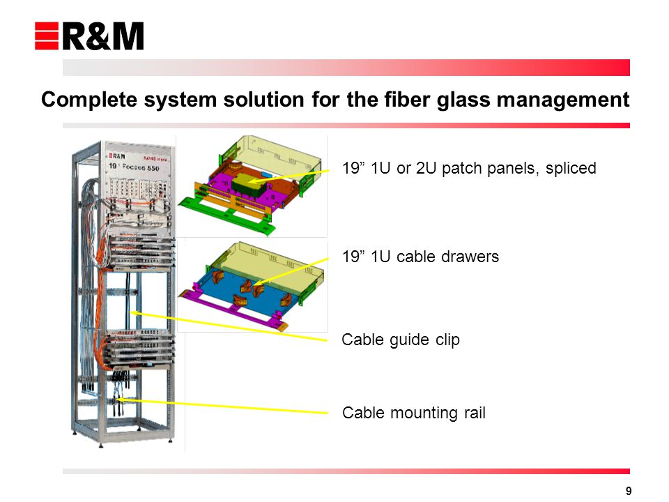 9 Complete system solution for the fiber glass management 19 1U or 2U patch panels, spliced 19 1U cable drawers Cable guide clip Cable mounting rail
