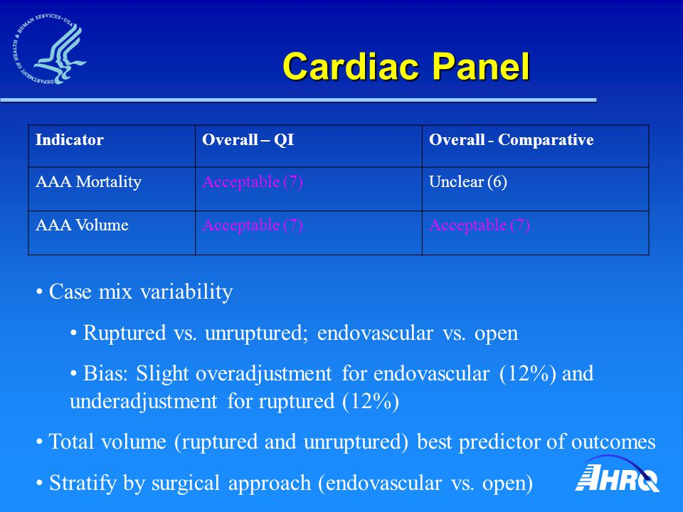 Cardiac Panel IndicatorOverall – QIOverall - Comparative AAA MortalityAcceptable (7)Unclear (6) AAA VolumeAcceptable (7) Case mix variability Ruptured vs.