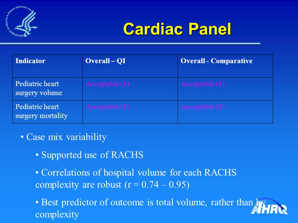 Cardiac Panel IndicatorOverall – QIOverall - Comparative Pediatric heart surgery volume Acceptable (8) Pediatric heart surgery mortality Acceptable (8) Case mix variability Supported use of RACHS Correlations of hospital volume for each RACHS complexity are robust (r = 0.74 – 0.95) Best predictor of outcome is total volume, rather than by complexity