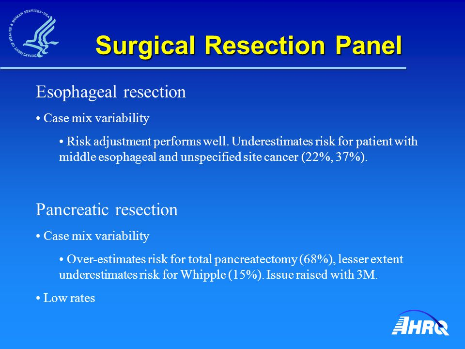 Surgical Resection Panel Esophageal resection Case mix variability Risk adjustment performs well.