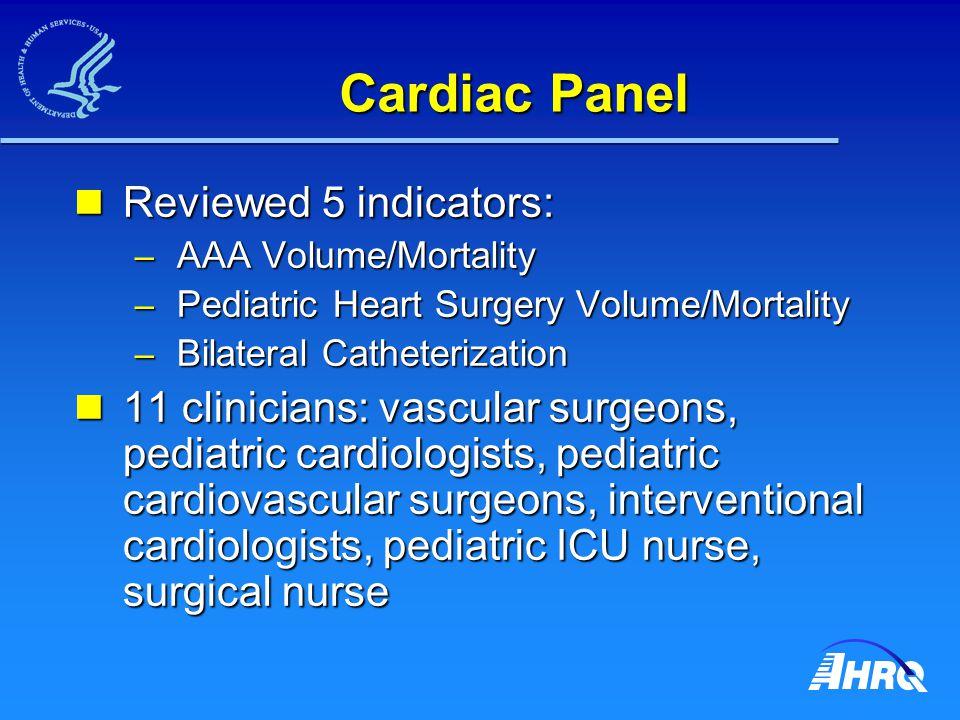 Cardiac Panel Reviewed 5 indicators: Reviewed 5 indicators: – AAA Volume/Mortality – Pediatric Heart Surgery Volume/Mortality – Bilateral Catheterization 11 clinicians: vascular surgeons, pediatric cardiologists, pediatric cardiovascular surgeons, interventional cardiologists, pediatric ICU nurse, surgical nurse 11 clinicians: vascular surgeons, pediatric cardiologists, pediatric cardiovascular surgeons, interventional cardiologists, pediatric ICU nurse, surgical nurse