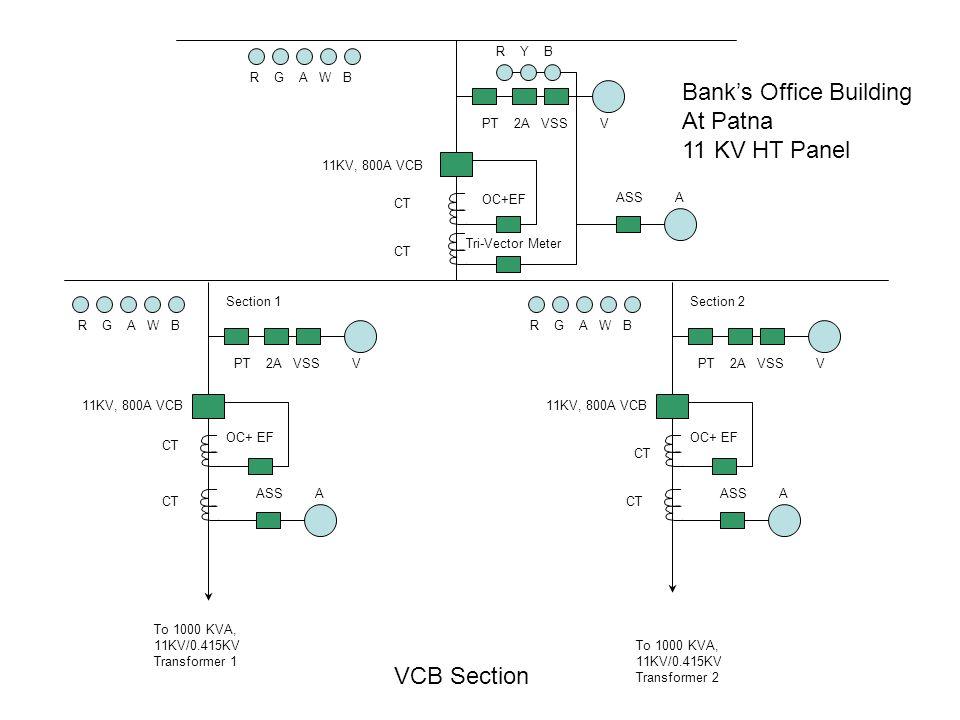 R Y B PT 2A VSS V ASS A OC+ EF 11KV, 800A VCB R G A W B ASS A To 1000 KVA, 11KV/0.415KV Transformer 1 To 1000 KVA, 11KV/0.415KV Transformer 2 Section