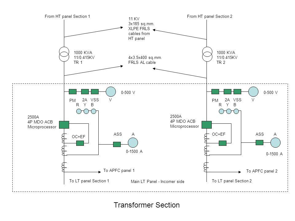 R Y B 2A VSS V R Y B 2A VSS V ASS A To APFC panel 1 To APFC panel 2 OC+EF 2500A 4P MDO ACB Microprocessor 1000 KVA 11/0.415KV TR 1 1000 KVA 11/0.415KV