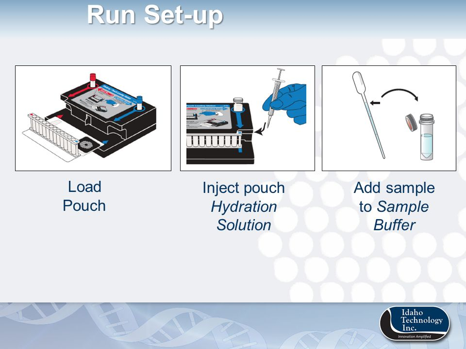 Run Set-up Inject sample Enter pouch and sample ID, user info, then press go.