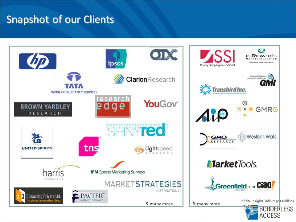 infinite insights, infinite possibilities Snapshot of our Clients & many more…..
