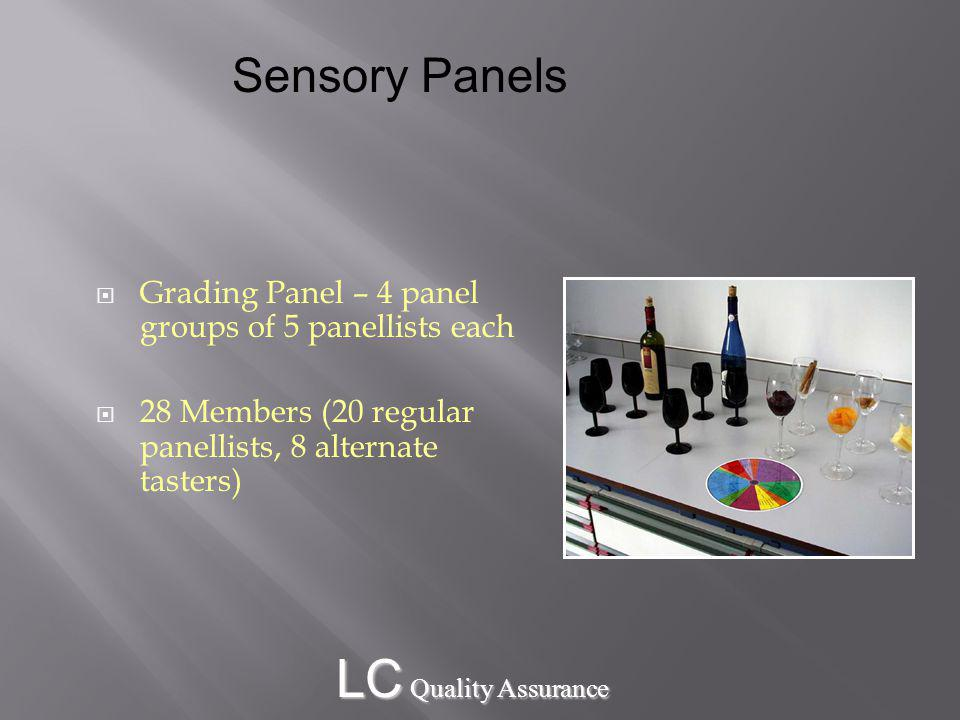 LC Quality Assurance Grading Panel – 4 panel groups of 5 panellists each 28 Members (20 regular panellists, 8 alternate tasters) Sensory Panels