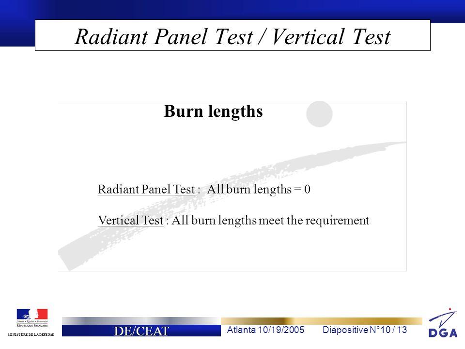 DE/CEAT Atlanta 10/19/2005Diapositive N°10 / 13 MINISTÈRE DE LA DÉFENSE Radiant Panel Test / Vertical Test Radiant Panel Test : All burn lengths = 0 Vertical Test : All burn lengths meet the requirement Burn lengths