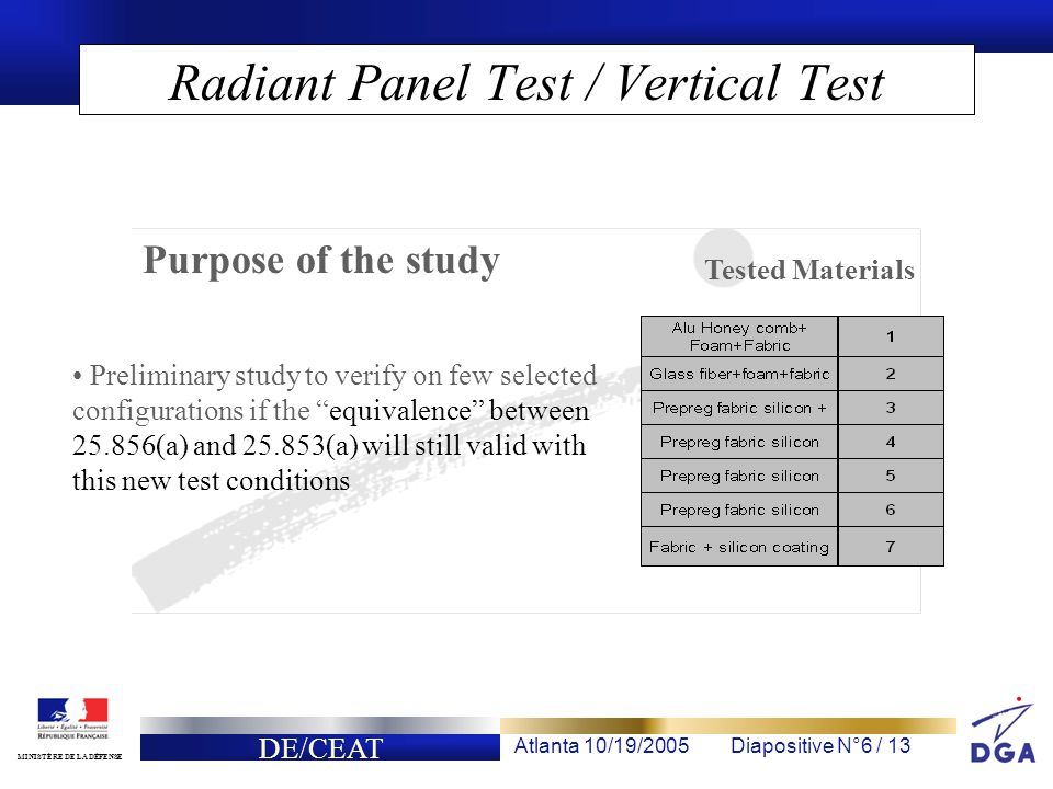 DE/CEAT Atlanta 10/19/2005Diapositive N°6 / 13 MINISTÈRE DE LA DÉFENSE Radiant Panel Test / Vertical Test Tested Materials Purpose of the study Preliminary study to verify on few selected configurations if the equivalence between 25.856(a) and 25.853(a) will still valid with this new test conditions