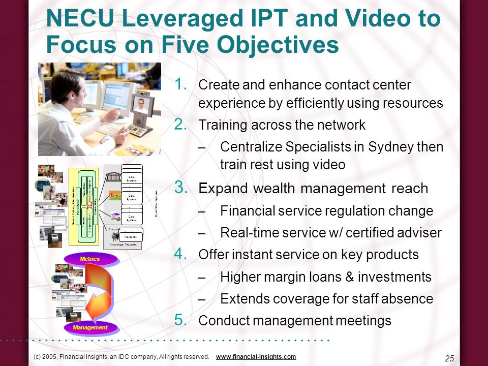 (c) 2005, Financial Insights, an IDC company, All rights reserved. www.financial-insights.com 25 NECU Leveraged IPT and Video to Focus on Five Objecti