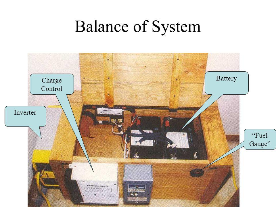 Balance of System Inverter Charge Control Fuel Gauge Battery