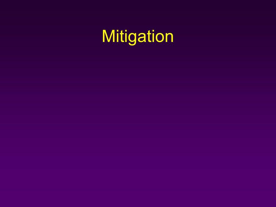 Mitigation