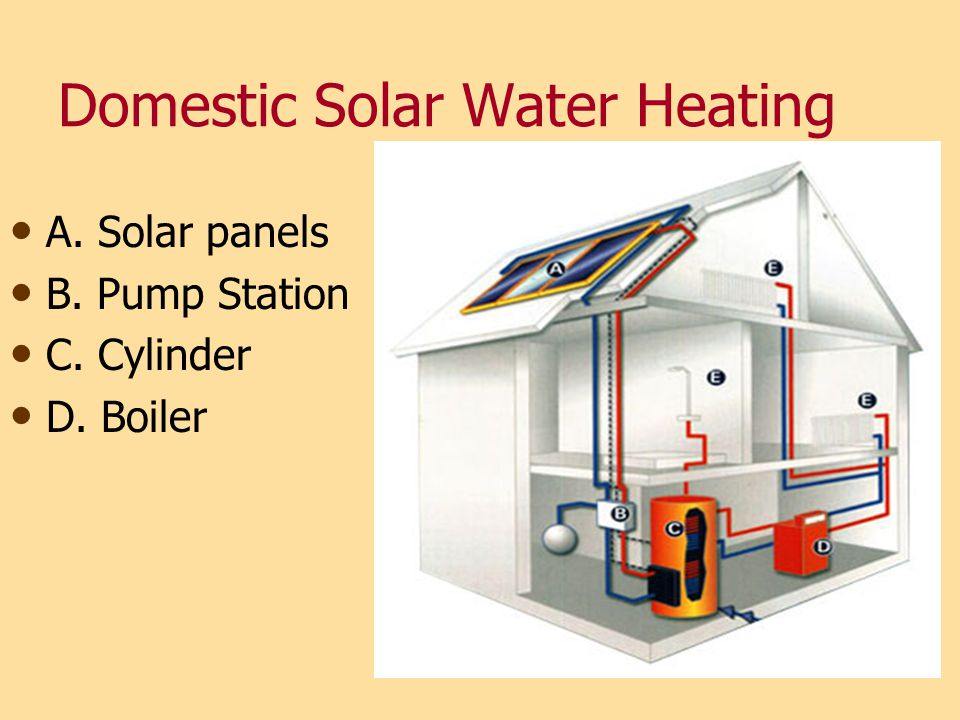 Domestic Solar Water Heating A. Solar panels B. Pump Station C. Cylinder D. Boiler