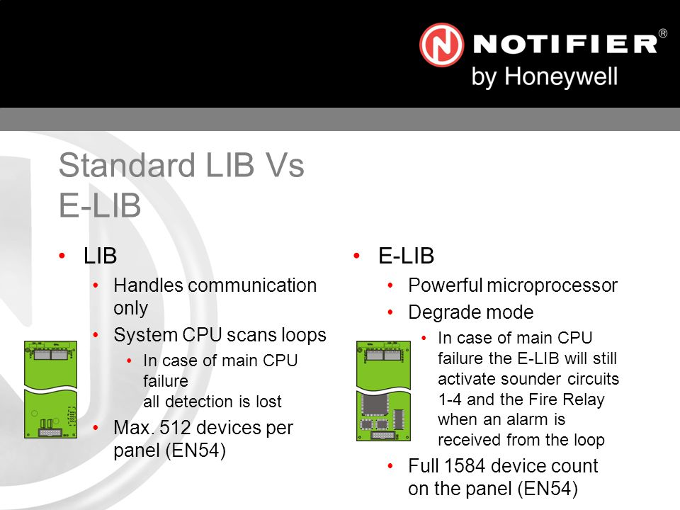Standard LIB Vs E-LIB LIB Handles communication only System CPU scans loops In case of main CPU failure all detection is lost Max.