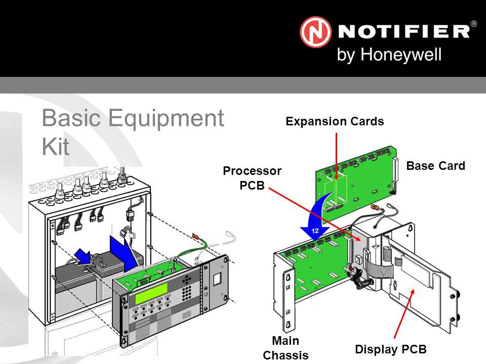 Processor PCB Display PCB Base Card Main Chassis Expansion Cards Basic Equipment Kit