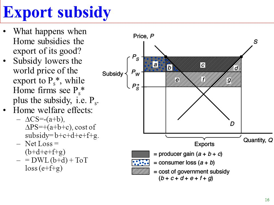 16 Export subsidy What happens when Home subsidies the export of its good? Subsidy lowers the world price of the export to P s *, while Home firms see
