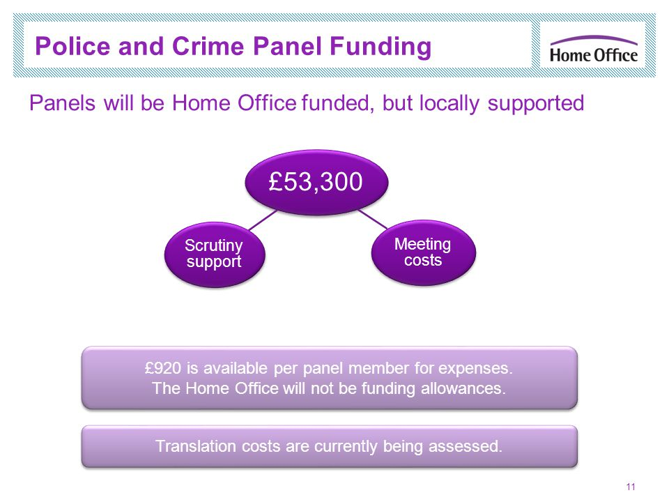 Police and Crime Panel Funding 11 Panels will be Home Office funded, but locally supported £53,300 Scrutiny support Meeting costs £920 is available per panel member for expenses.