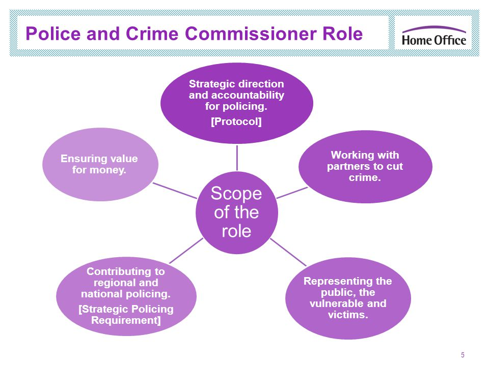 Police and Crime Commissioner Role 5 Scope of the role Strategic direction and accountability for policing.