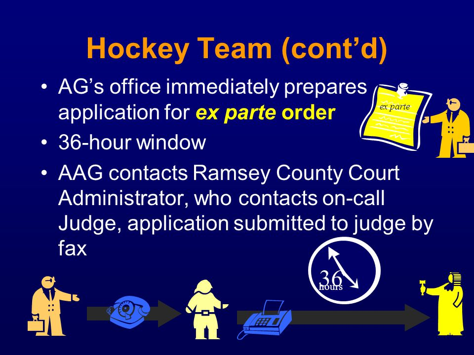 Hockey Team (contd) AGs office immediately prepares application for ex parte order 36-hour window AAG contacts Ramsey County Court Administrator, who