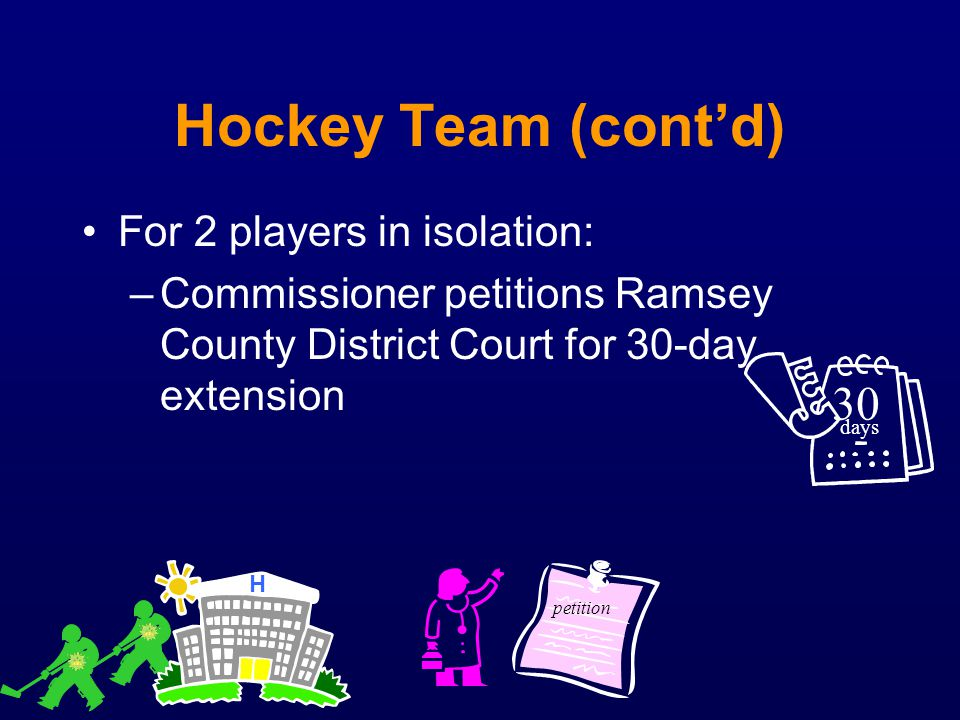 Hockey Team (contd) For 2 players in isolation: –Commissioner petitions Ramsey County District Court for 30-day extension 30 days petition H