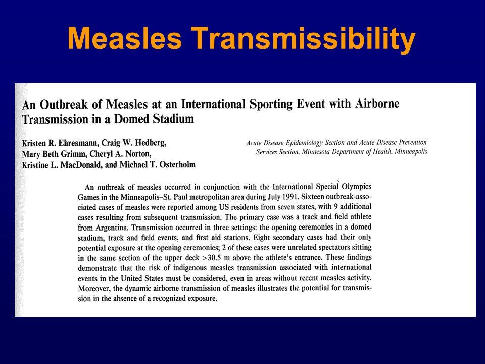Measles Transmissibility