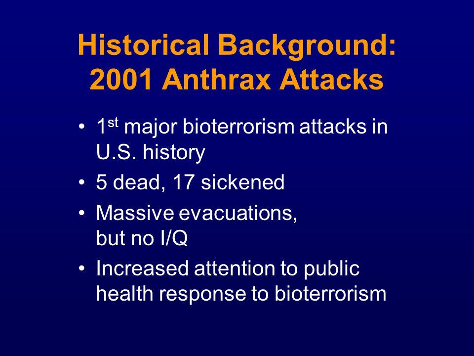Historical Background: 2001 Anthrax Attacks 1 st major bioterrorism attacks in U.S. history 5 dead, 17 sickened Massive evacuations, but no I/Q Increa