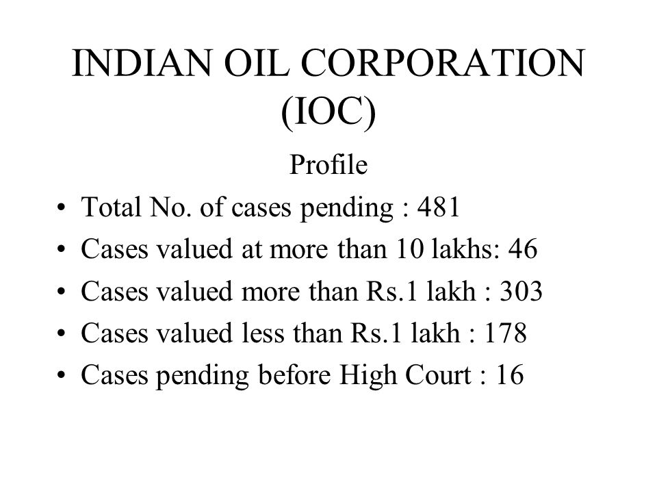 INDIAN OIL CORPORATION (IOC) Profile Total No.
