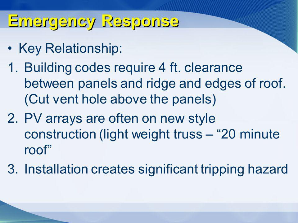 Emergency Response Key Relationship: 1.Building codes require 4 ft. clearance between panels and ridge and edges of roof. (Cut vent hole above the pan