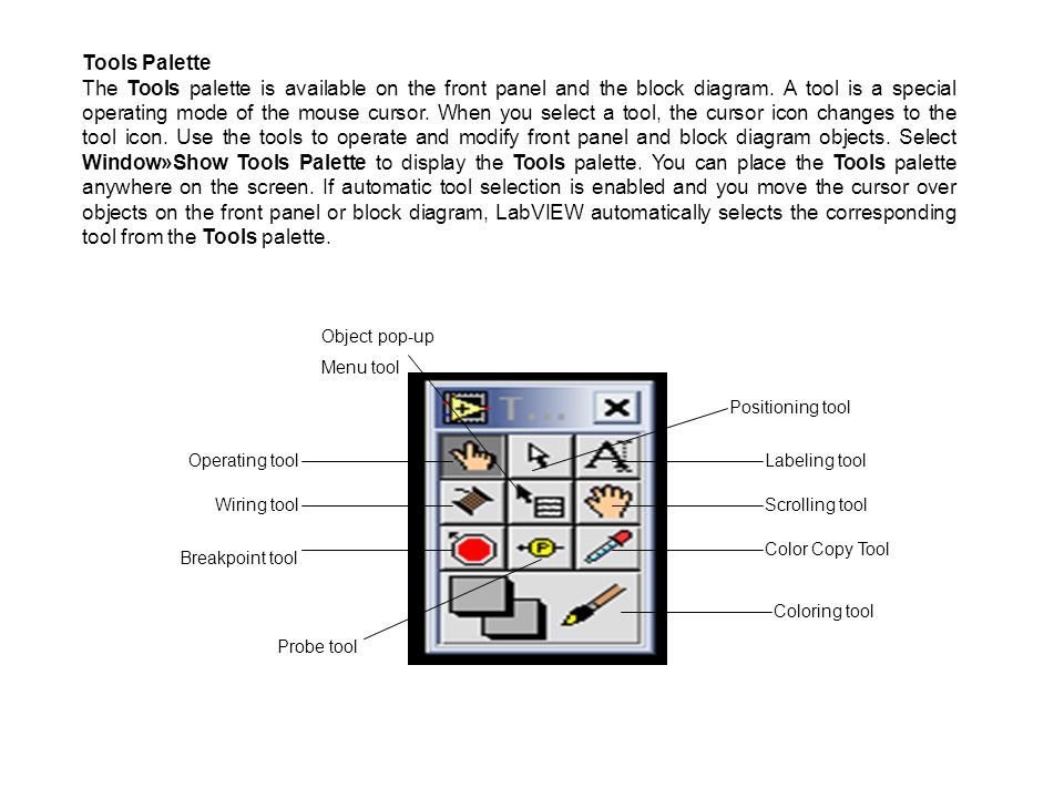 Operating tool Wiring tool Breakpoint tool Probe tool Positioning tool Labeling tool Scrolling tool Color Copy Tool Coloring tool Object pop-up Menu tool Tools Palette The Tools palette is available on the front panel and the block diagram.