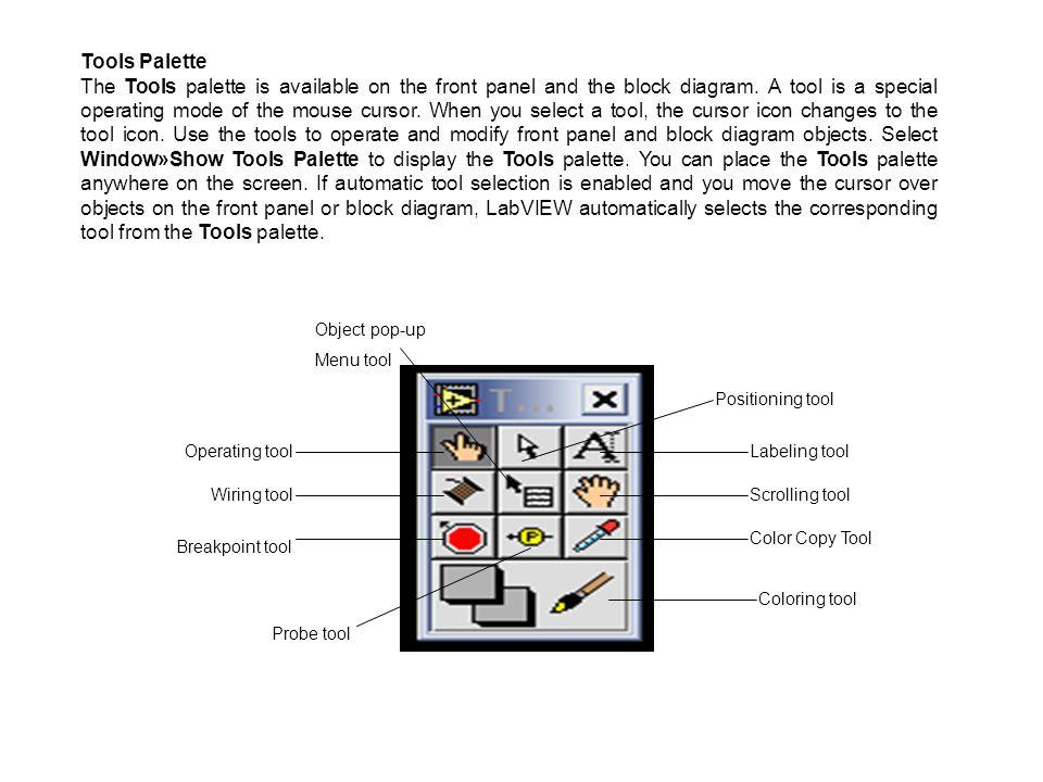 Operating tool Wiring tool Breakpoint tool Probe tool Positioning tool Labeling tool Scrolling tool Color Copy Tool Coloring tool Object pop-up Menu t