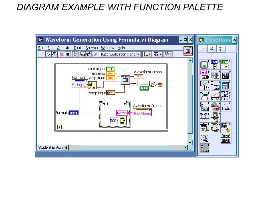 DIAGRAM EXAMPLE WITH FUNCTION PALETTE