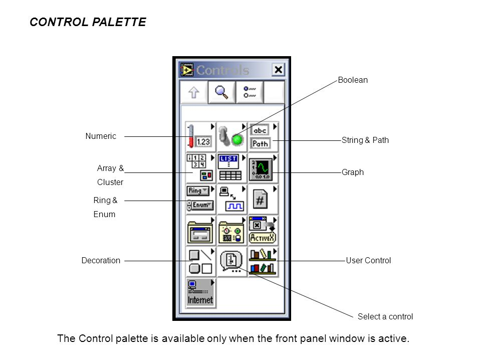 Numeric Array & Cluster Ring & Enum Decoration Boolean String & Path Graph User Control Select a control CONTROL PALETTE The Control palette is available only when the front panel window is active.
