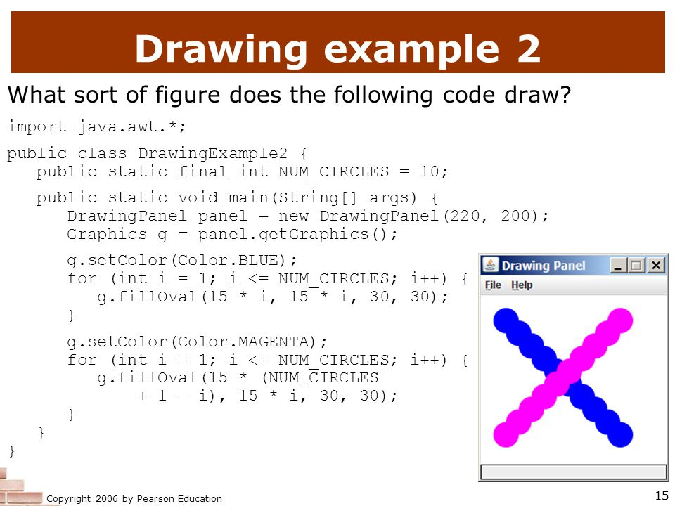 Copyright 2006 by Pearson Education 15 Drawing example 2 What sort of figure does the following code draw.