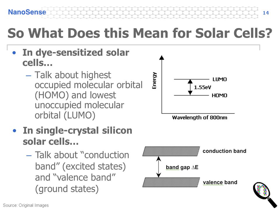 14 So What Does this Mean for Solar Cells.