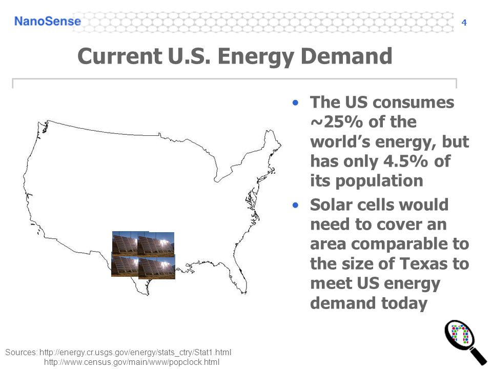 4 20 TW Sources: http://energy.cr.usgs.gov/energy/stats_ctry/Stat1.html http://www.census.gov/main/www/popclock.html Current U.S.