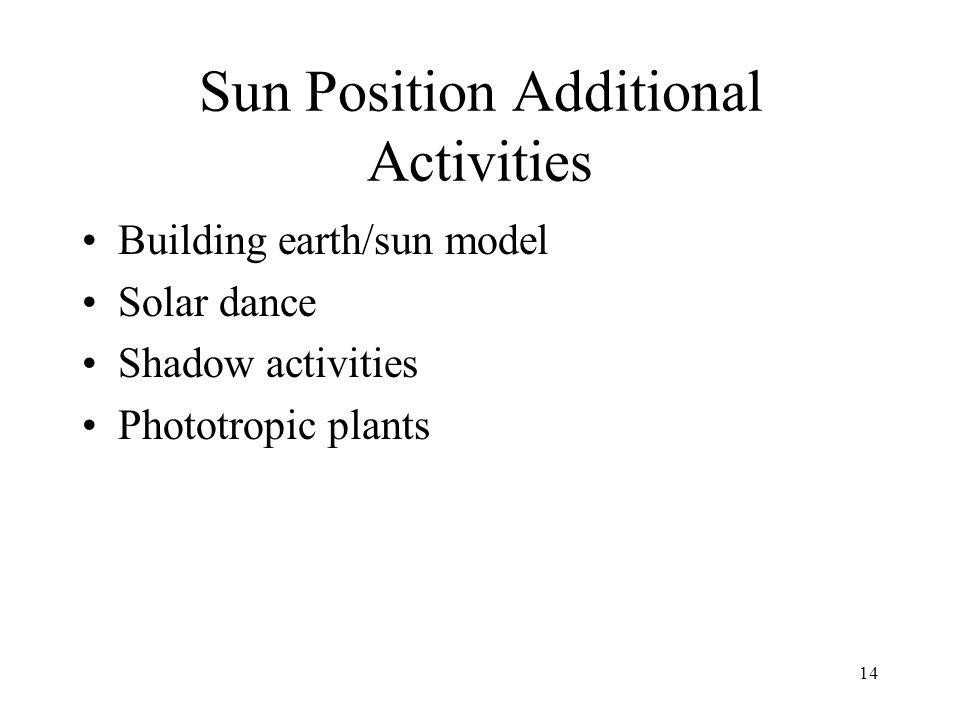 Sun Position Additional Activities Building earth/sun model Solar dance Shadow activities Phototropic plants 14