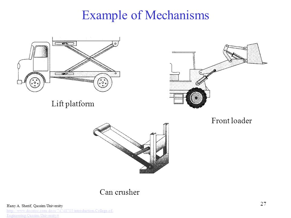 27 Example of Mechanisms Lift platform Front loader Can crusher Hany A.