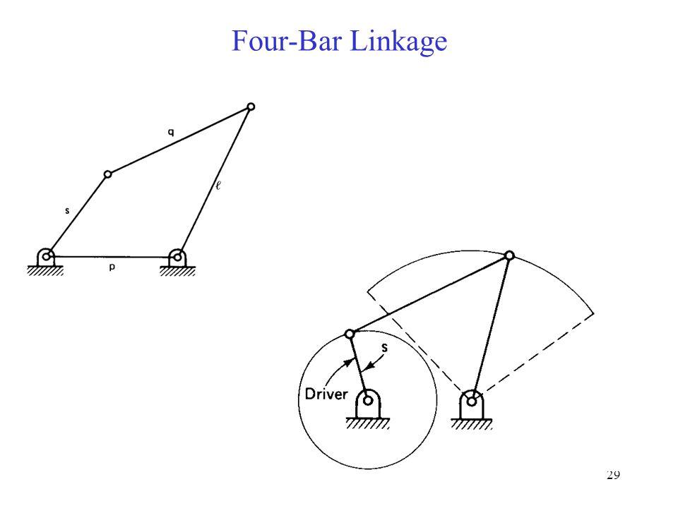 29 Four-Bar Linkage